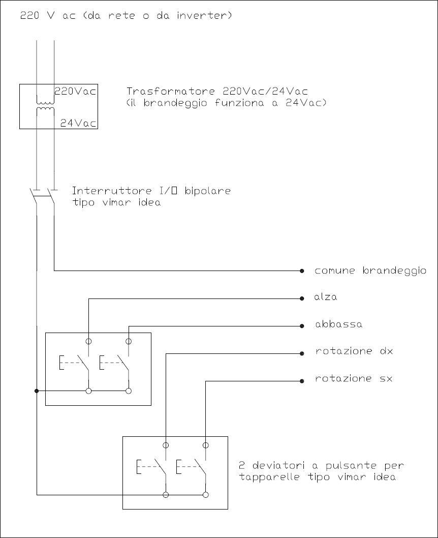 Schema Elettrico Camper : Impianto elettrico u stepsover