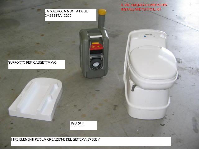 AUMENTIAMO L\'AUTONOMIA DEL WC