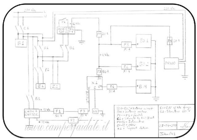 Schema Impianto Pannello Solare Camper : Schema elettrico pannello solare camper fare di una mosca