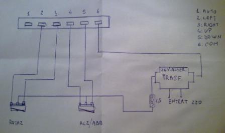 Schema elettrico tapparelle automatiche